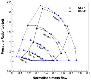 C58-1-VS-2-Test-PR-normalised.png
