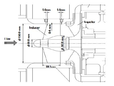 Figure 1 Cryogenic Pump Inducer
