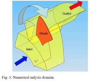Fig. 3 Numerical anlaysis domain