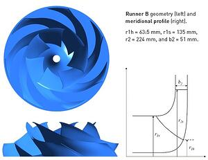 Pump as Turbine Runner