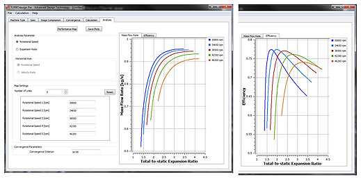 Radial-inflow-turbine-performance-map