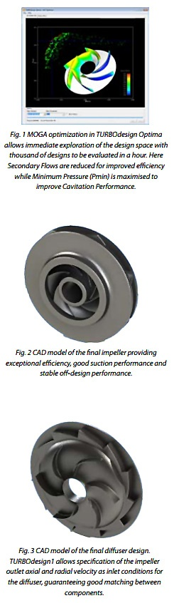 TURBOdesign1 allows optimization of the components.
