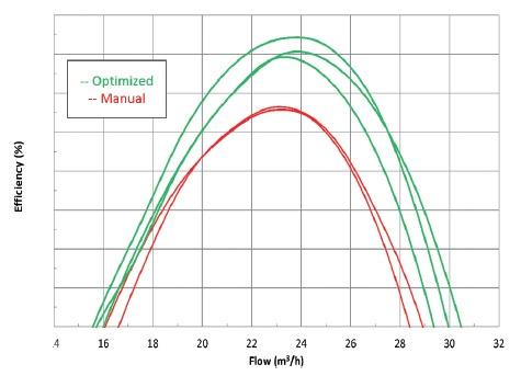 grundfos-graph.jpg
