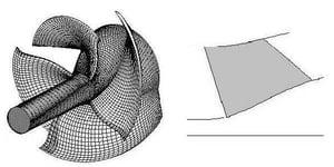 pump-impeller-design