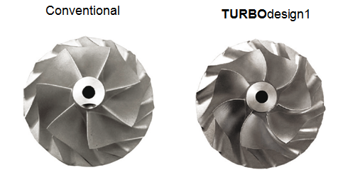 difference in efficiency between conventional and inverse impeller
